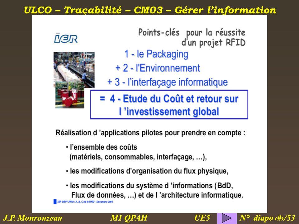 ULCO – Traçabilité – CM03 – Gérer linformation M1 QPAH N° diapo 52/53 J.P. Monrouzeau UE5