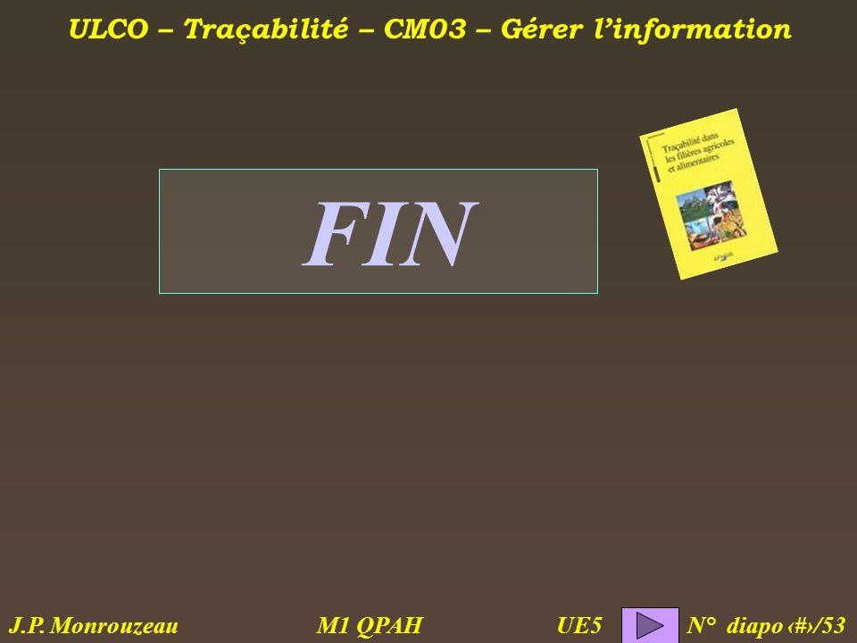 ULCO – Traçabilité – CM03 – Gérer linformation M1 QPAH N° diapo 53/53 J.P. Monrouzeau UE5 FIN