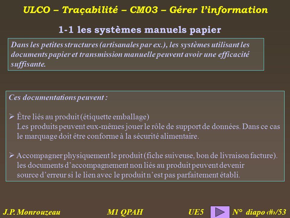 ULCO – Traçabilité – CM03 – Gérer linformation M1 QPAH N° diapo 6/53 J.P. Monrouzeau UE5 Dans les petites structures (artisanales par ex.), les systèm