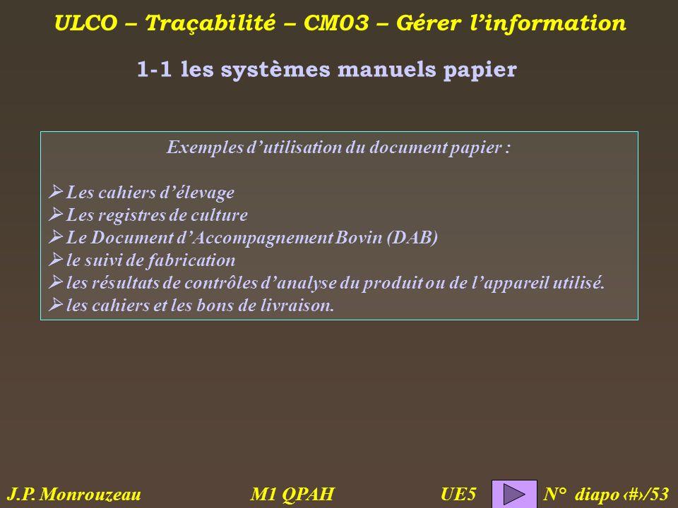 ULCO – Traçabilité – CM03 – Gérer linformation M1 QPAH N° diapo 7/53 J.P. Monrouzeau UE5 1-1 les systèmes manuels papier Exemples dutilisation du docu