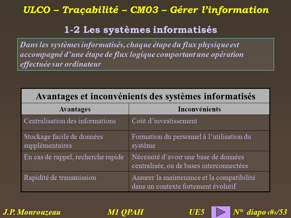 ULCO – Traçabilité – CM03 – Gérer linformation M1 QPAH N° diapo 8/53 J.P. Monrouzeau UE5 1-2 Les systèmes informatisés Dans les systèmes informatisés,