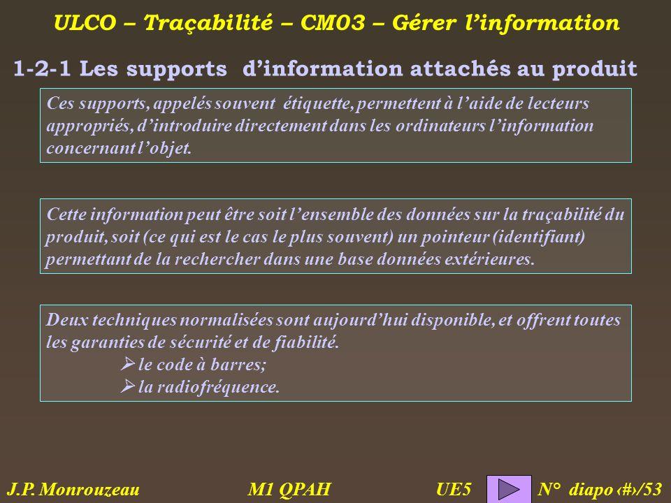 ULCO – Traçabilité – CM03 – Gérer linformation M1 QPAH N° diapo 9/53 J.P. Monrouzeau UE5 1-2-1 Les supports dinformation attachés au produit Ces suppo