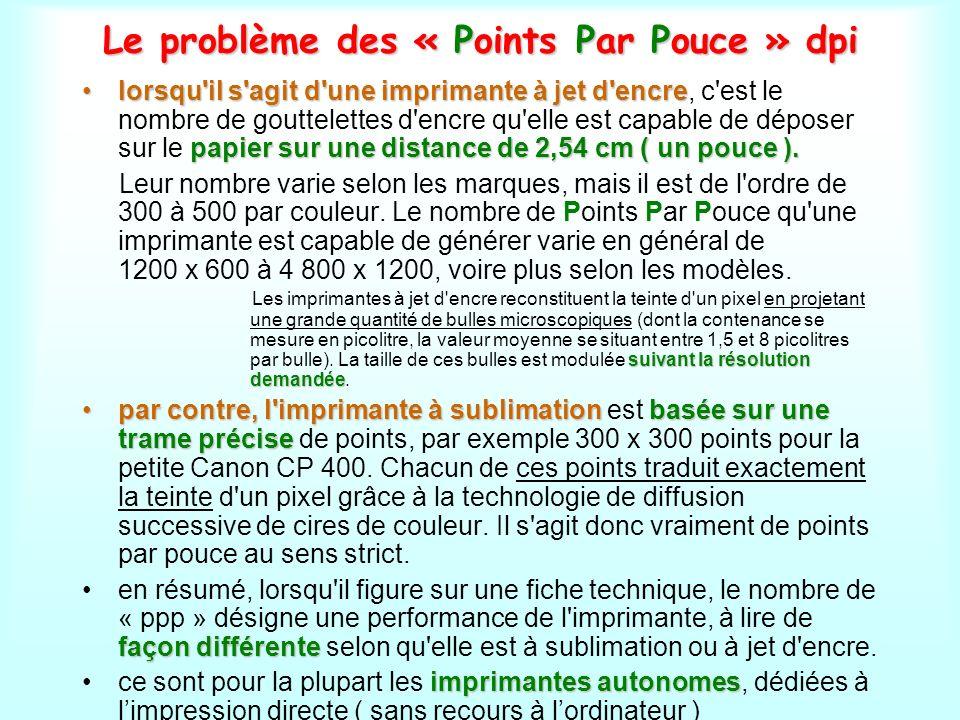 Le problème des « Points Par Pouce » dpi lorsqu'il s'agit d'une imprimante à jet d'encre papier sur une distance de 2,54 cm ( un pouce ).lorsqu'il s'a