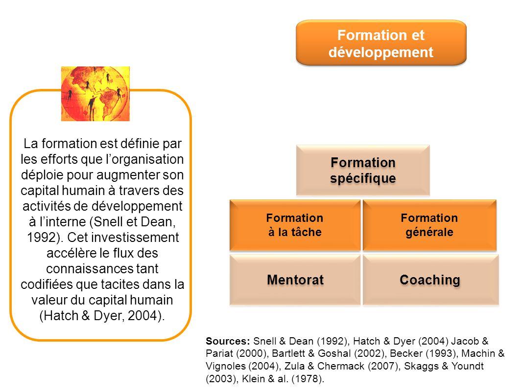 Formation et développement La formation est définie par les efforts que lorganisation déploie pour augmenter son capital humain à travers des activité