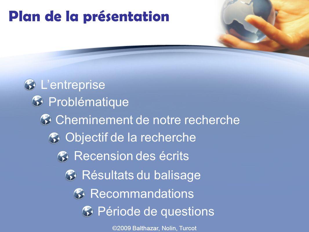 Plan de la présentation Lentreprise Cheminement de notre recherche Problématique Objectif de la recherche Recension des écrits Résultats du balisage R