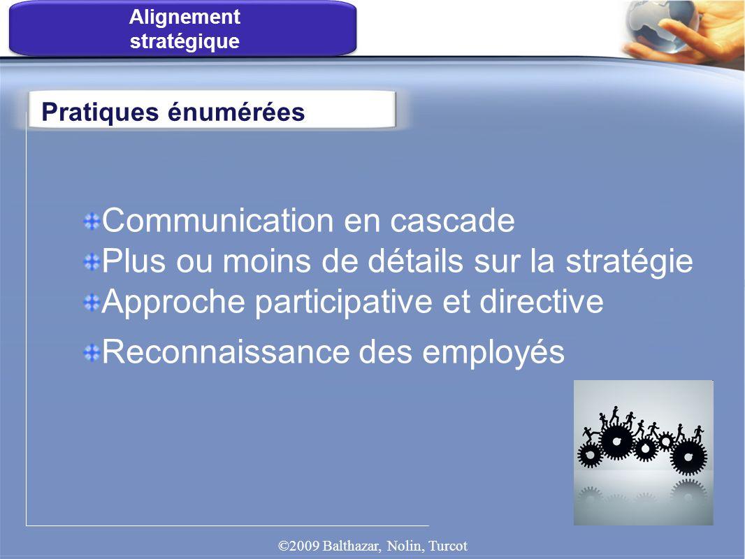 Communication en cascade Plus ou moins de détails sur la stratégie Approche participative et directive Reconnaissance des employés Alignement stratégi