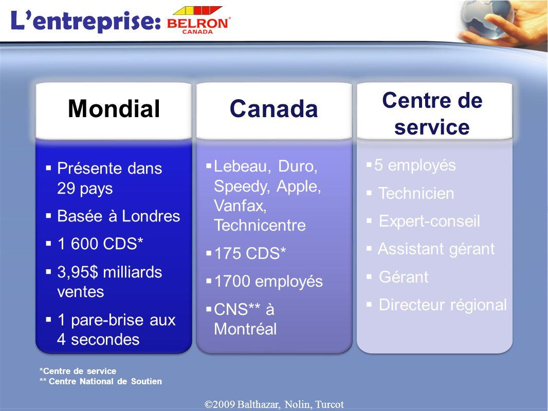 Lentreprise: MondialCanada Centre de service Lebeau, Duro, Speedy, Apple, Vanfax, Technicentre 175 CDS* 1700 employés CNS** à Montréal Présente dans 2