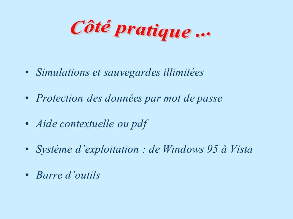 Simulations et sauvegardes illimitées Protection des données par mot de passe Aide contextuelle ou pdf Système dexploitation : de Windows 95 à Vista Barre doutils