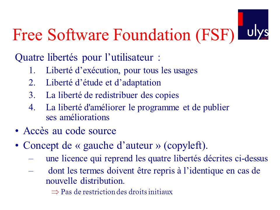 Free Software Foundation (FSF) Quatre libertés pour lutilisateur : 1.Liberté dexécution, pour tous les usages 2.Liberté détude et dadaptation 3.La lib