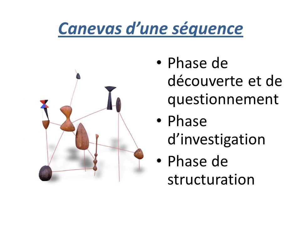 Canevas dune séquence Phase de découverte et de questionnement Phase dinvestigation Phase de structuration