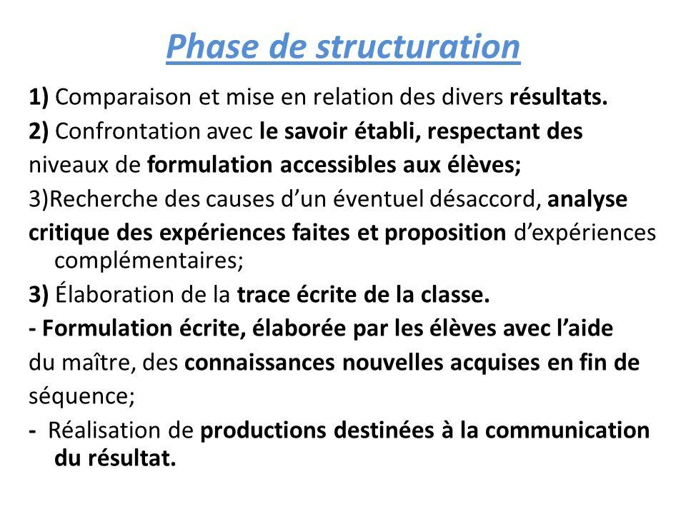 Phase de structuration 1) Comparaison et mise en relation des divers résultats.
