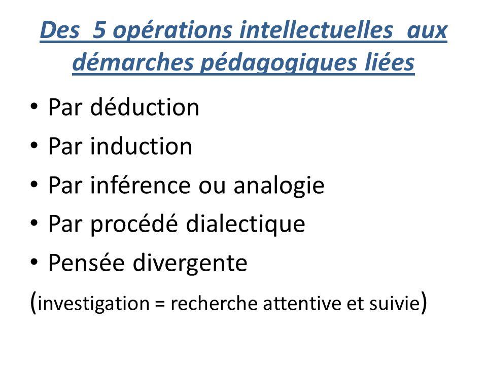Des 5 opérations intellectuelles aux démarches pédagogiques liées Par déduction Par induction Par inférence ou analogie Par procédé dialectique Pensée divergente ( investigation = recherche attentive et suivie )