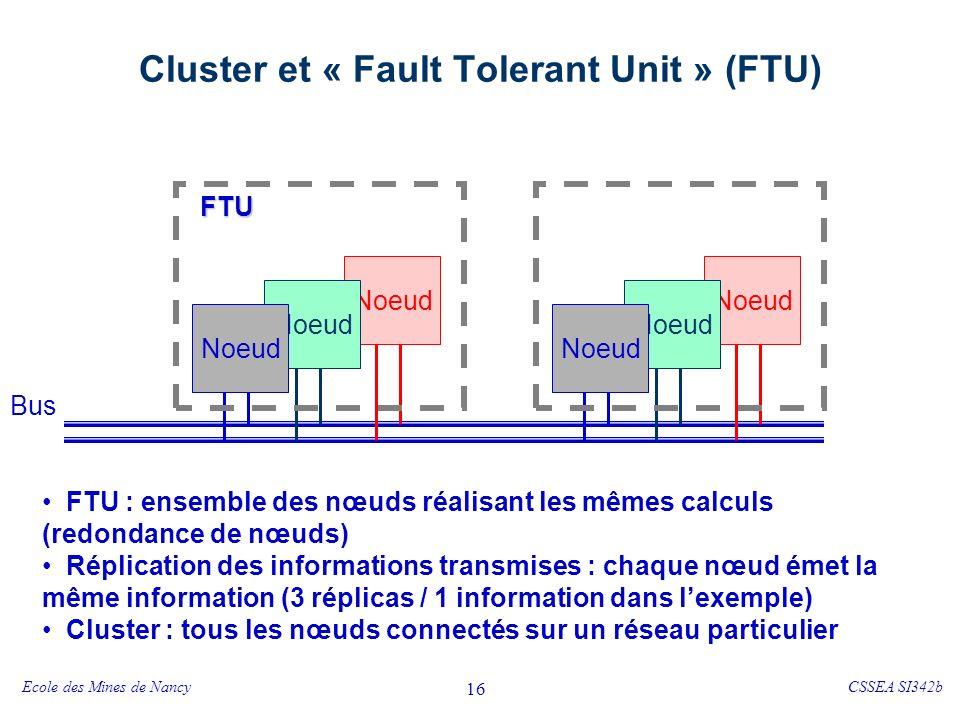 Ecole des Mines de NancyCSSEA SI342b 16 Cluster et « Fault Tolerant Unit » (FTU) Noeud FTU FTU : ensemble des nœuds réalisant les mêmes calculs (redondance de nœuds) Réplication des informations transmises : chaque nœud émet la même information (3 réplicas / 1 information dans lexemple) Cluster : tous les nœuds connectés sur un réseau particulier Bus