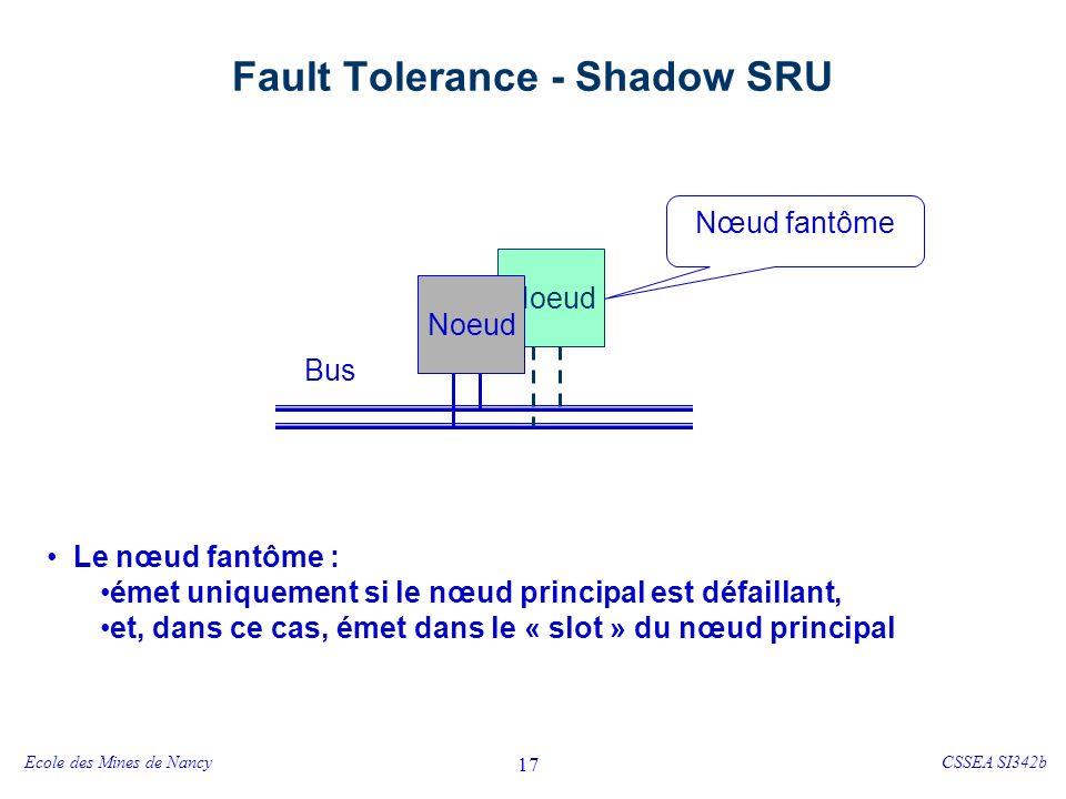 Ecole des Mines de NancyCSSEA SI342b 17 Fault Tolerance - Shadow SRU Noeud Le nœud fantôme : émet uniquement si le nœud principal est défaillant, et, dans ce cas, émet dans le « slot » du nœud principal Bus Nœud fantôme