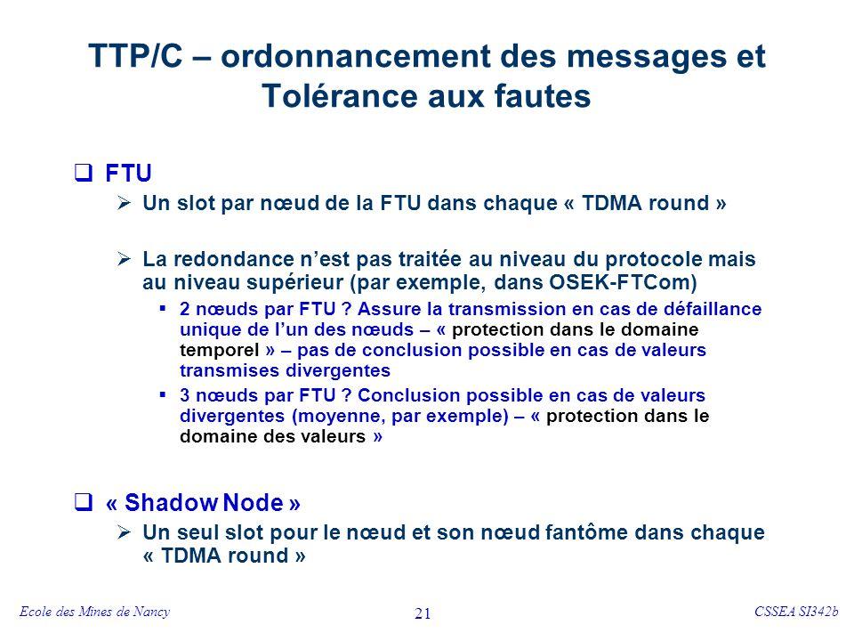 Ecole des Mines de NancyCSSEA SI342b 21 TTP/C – ordonnancement des messages et Tolérance aux fautes FTU Un slot par nœud de la FTU dans chaque « TDMA round » La redondance nest pas traitée au niveau du protocole mais au niveau supérieur (par exemple, dans OSEK-FTCom) 2 nœuds par FTU .