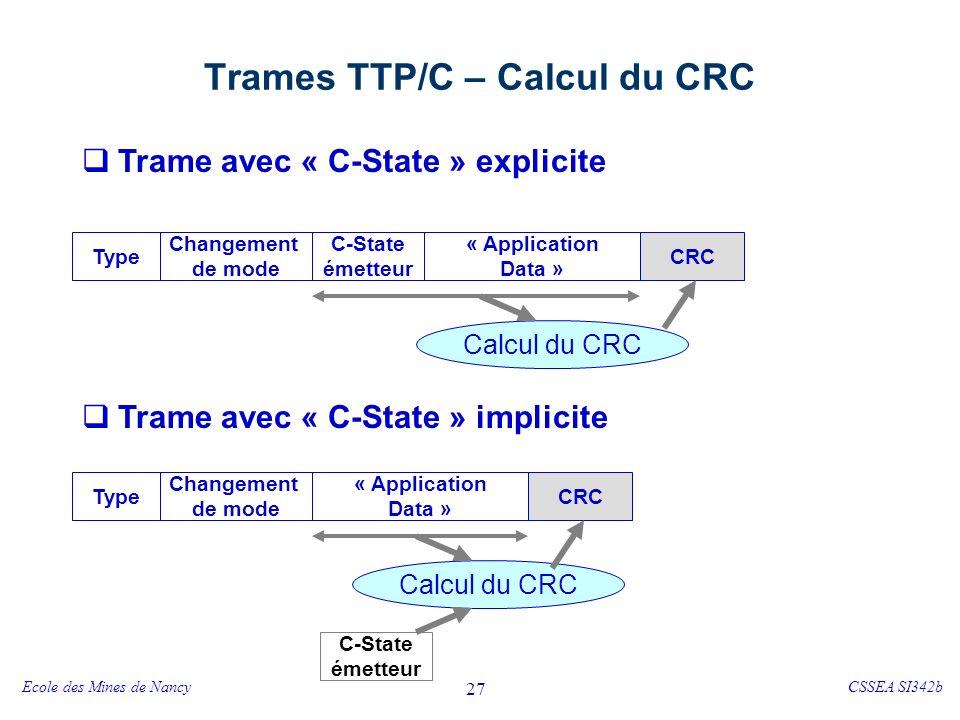 Ecole des Mines de NancyCSSEA SI342b 27 Trames TTP/C – Calcul du CRC Trame avec « C-State » explicite Trame avec « C-State » implicite Type Changement de mode C-State émetteur « Application Data » CRCType Changement de mode « Application Data » CRC Calcul du CRC C-State émetteur
