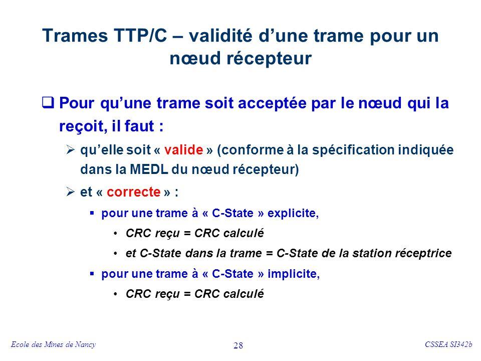 Ecole des Mines de NancyCSSEA SI342b 28 Trames TTP/C – validité dune trame pour un nœud récepteur Pour quune trame soit acceptée par le nœud qui la reçoit, il faut : quelle soit « valide » (conforme à la spécification indiquée dans la MEDL du nœud récepteur) et « correcte » : pour une trame à « C-State » explicite, CRC reçu = CRC calculé et C-State dans la trame = C-State de la station réceptrice pour une trame à « C-State » implicite, CRC reçu = CRC calculé