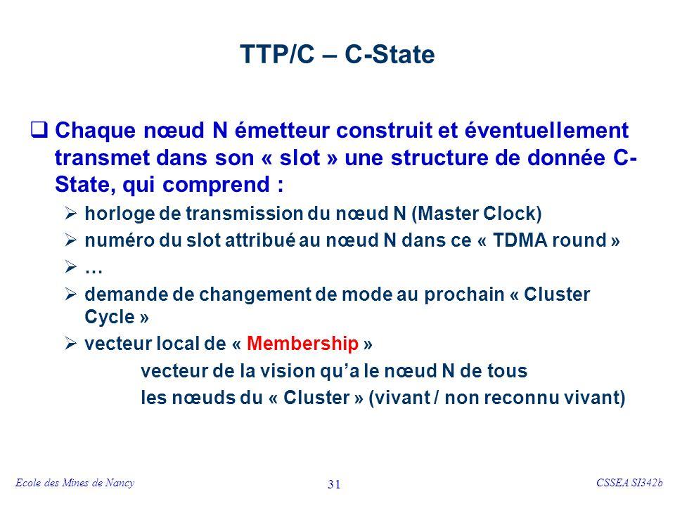 Ecole des Mines de NancyCSSEA SI342b 31 TTP/C – C-State Chaque nœud N émetteur construit et éventuellement transmet dans son « slot » une structure de donnée C- State, qui comprend : horloge de transmission du nœud N (Master Clock) numéro du slot attribué au nœud N dans ce « TDMA round » … demande de changement de mode au prochain « Cluster Cycle » vecteur local de « Membership » vecteur de la vision qua le nœud N de tous les nœuds du « Cluster » (vivant / non reconnu vivant)