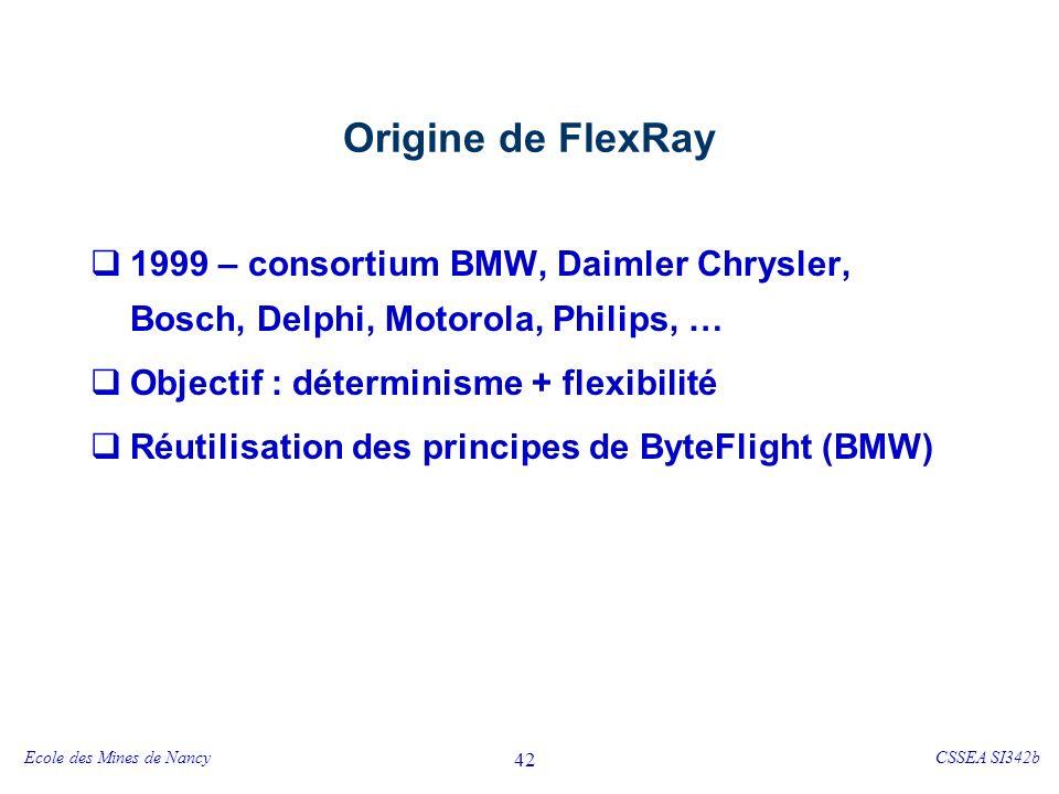 Ecole des Mines de NancyCSSEA SI342b 42 Origine de FlexRay 1999 – consortium BMW, Daimler Chrysler, Bosch, Delphi, Motorola, Philips, … Objectif : déterminisme + flexibilité Réutilisation des principes de ByteFlight (BMW)
