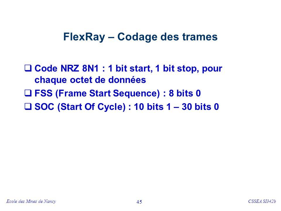 Ecole des Mines de NancyCSSEA SI342b 45 FlexRay – Codage des trames Code NRZ 8N1 : 1 bit start, 1 bit stop, pour chaque octet de données FSS (Frame Start Sequence) : 8 bits 0 SOC (Start Of Cycle) : 10 bits 1 – 30 bits 0