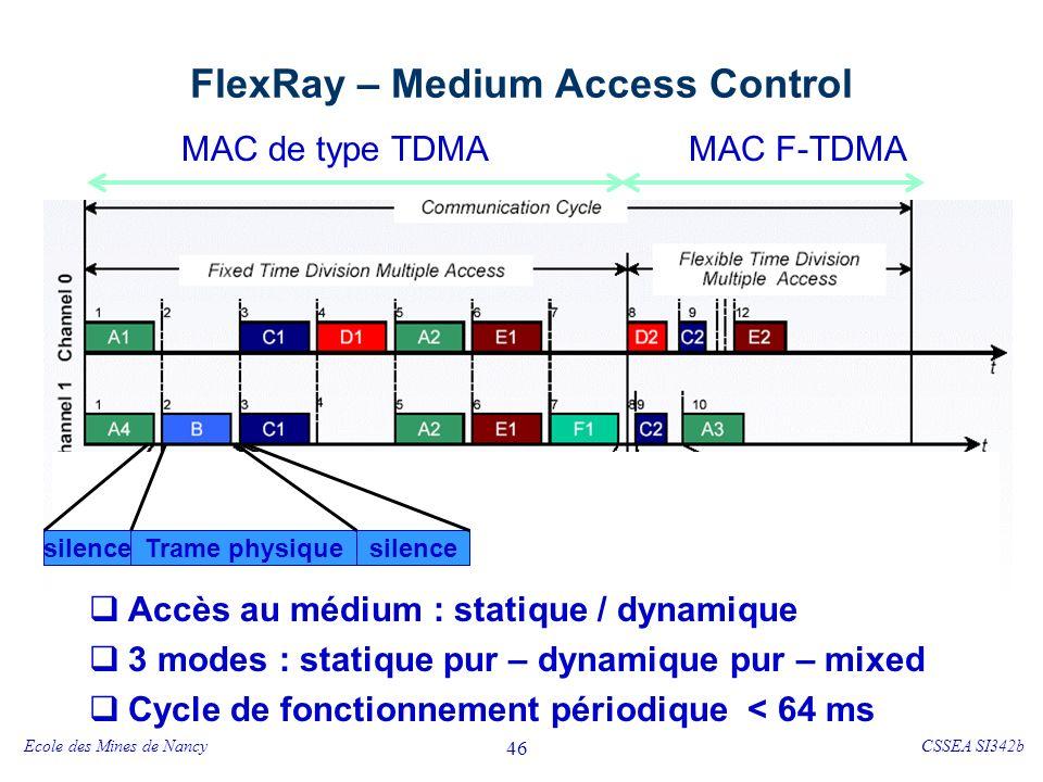 Ecole des Mines de NancyCSSEA SI342b 47 FlexRay – partie statique Les slots ont tous la même taille (taille max dune trame) Au plus 4095 slots Un nœud peut avoir plusieurs slots / cycle (<=16) Dans le cas dun bus redondant, un nœud peut émettre des données différentes dans les slots homologues des deux bus, ou némettre rien sur lun ou les deux bus Gardien de bus Slots libres pour extensions futures Les nœuds sont informés du «MEDL» au startup