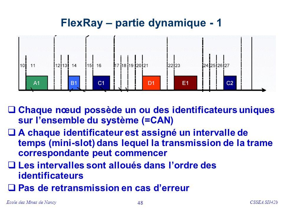 Ecole des Mines de NancyCSSEA SI342b 48 FlexRay – partie dynamique - 1 Chaque nœud possède un ou des identificateurs uniques sur lensemble du système (=CAN) A chaque identificateur est assigné un intervalle de temps (mini-slot) dans lequel la transmission de la trame correspondante peut commencer Les intervalles sont alloués dans lordre des identificateurs Pas de retransmission en cas derreur