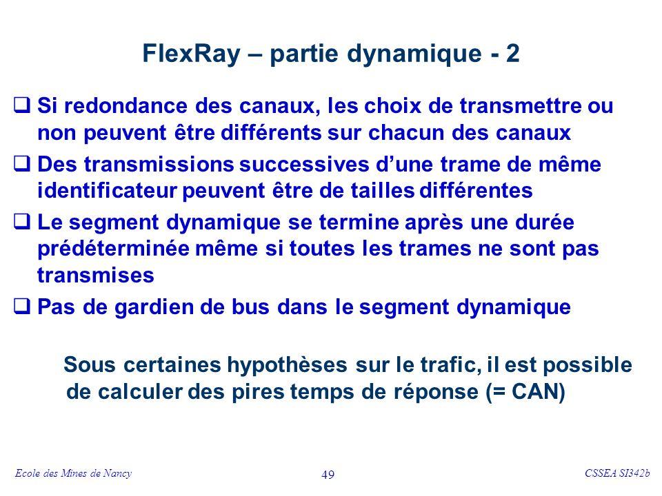 Ecole des Mines de NancyCSSEA SI342b 50 FlexRay – synchronisation dhorloge Maître unique : un slot dans le cycle statique Multi-maîtres (2..