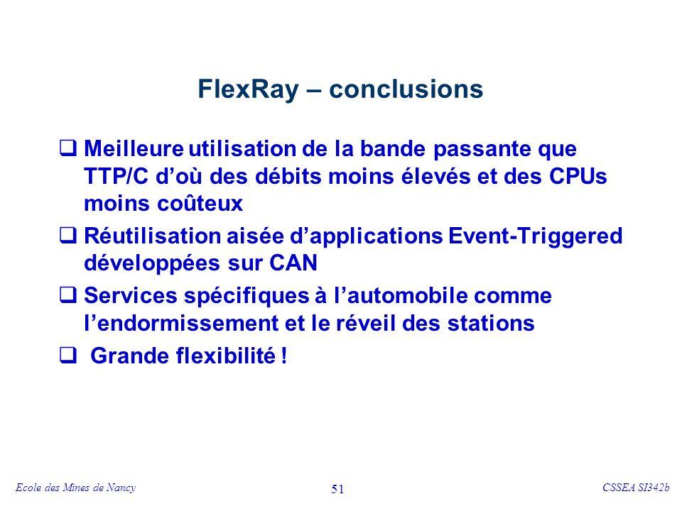 Ecole des Mines de NancyCSSEA SI342b 52 FlexRay – conclusions TTP/C + Nombreux services pour la SdF (mode de marche, redondance, membership, clique avoidance,…) + Visiblement conçu pour la certification - Comportement en dehors des hypothèses de fautes !.