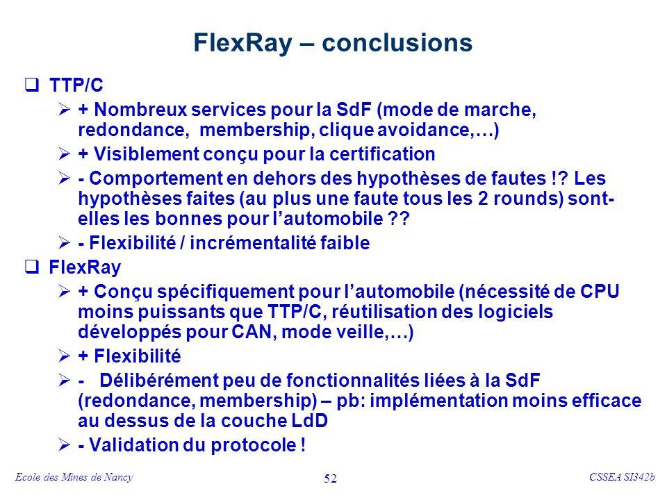 Ecole des Mines de NancyCSSEA SI342b 52 FlexRay – conclusions TTP/C + Nombreux services pour la SdF (mode de marche, redondance, membership, clique av