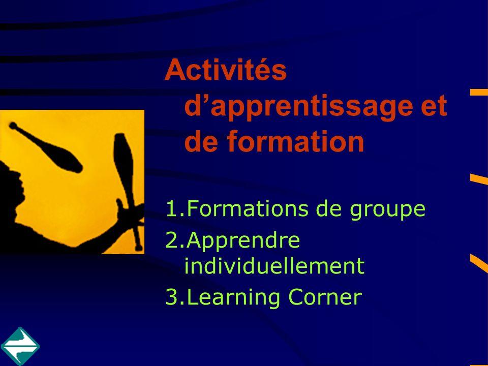 Activités dapprentissage et de formation 1.Formations de groupe 2.Apprendre individuellement 3.Learning Corner