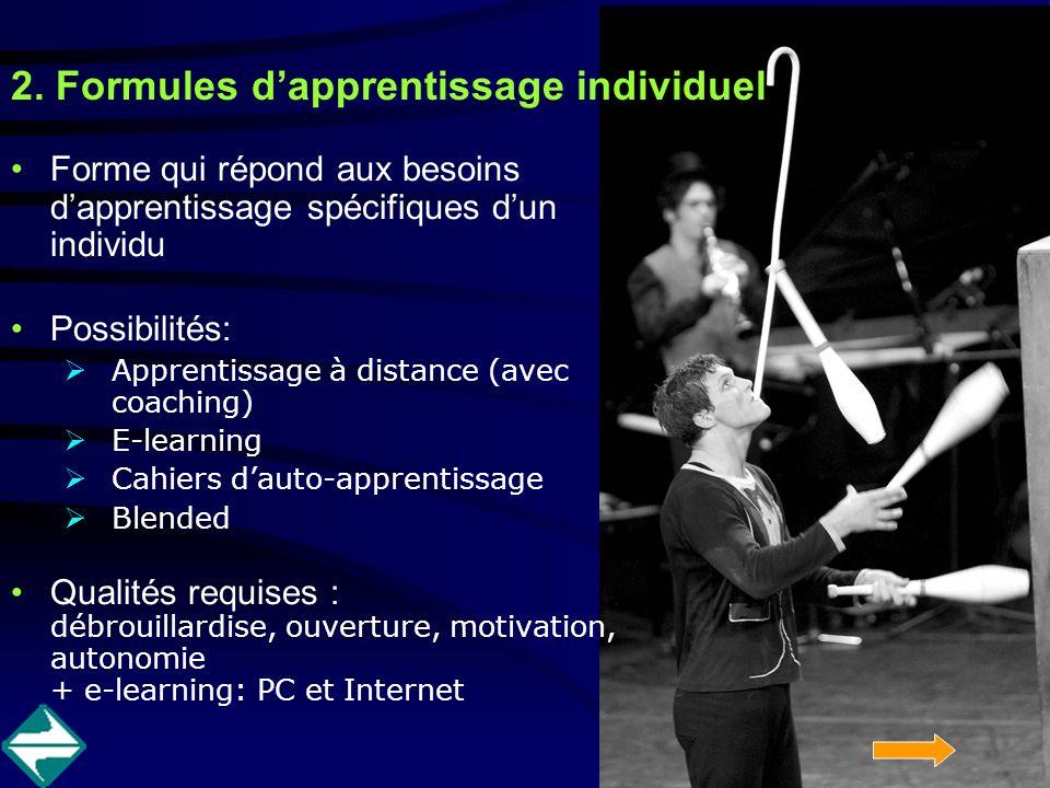2. Formules dapprentissage individuel Forme qui répond aux besoins dapprentissage spécifiques dun individu Possibilités: Apprentissage à distance (ave