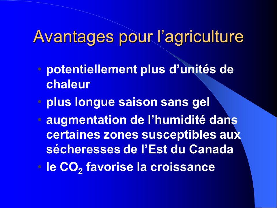 Avantages pour lagriculture potentiellement plus dunités de chaleur plus longue saison sans gel augmentation de lhumidité dans certaines zones suscept