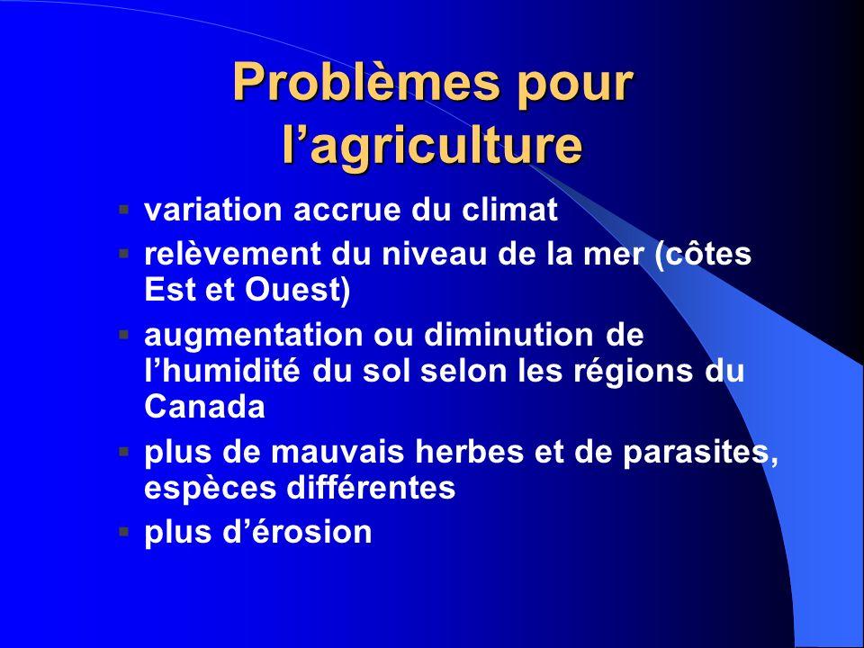 Problèmes pour lagriculture variation accrue du climat relèvement du niveau de la mer (côtes Est et Ouest) augmentation ou diminution de lhumidité du