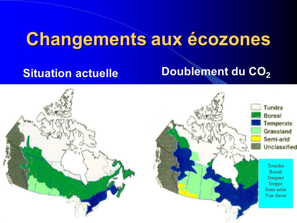 Changements aux écozones Situation actuelle Doublement du CO 2 Toundra Boréal Tempéré Steppe Semi-aride Non classé
