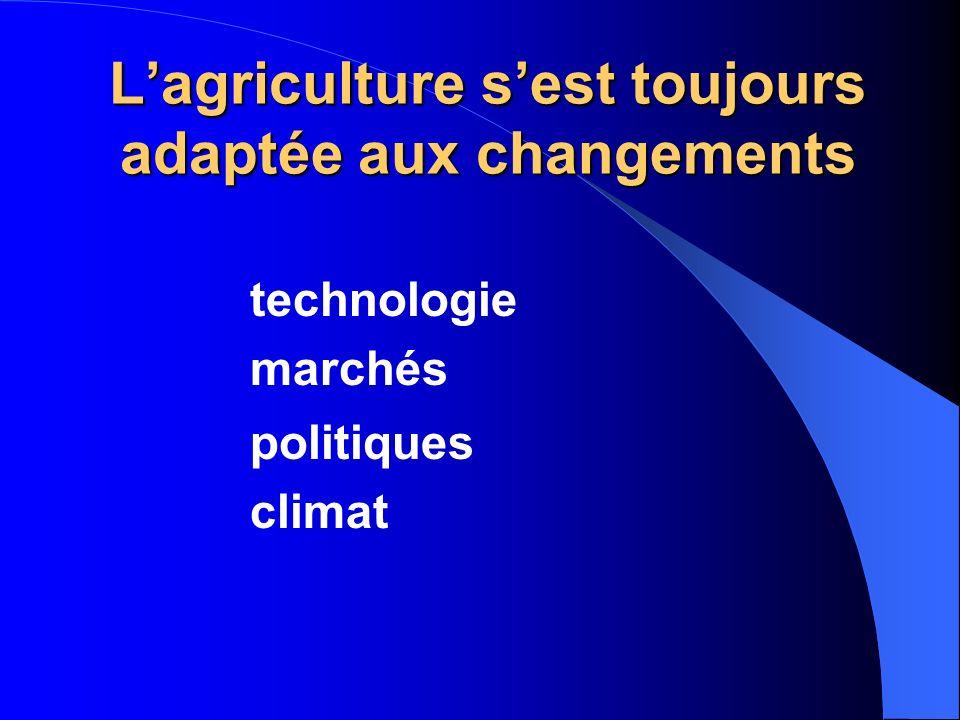 Lagriculture sest toujours adaptée aux changements technologie marchés politiques climat