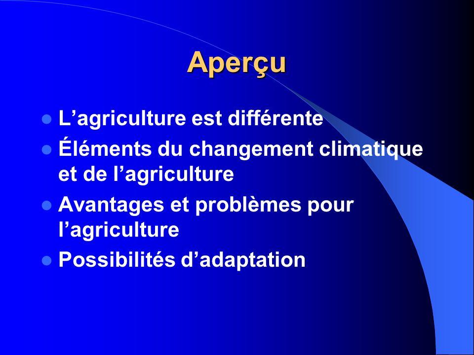 Aperçu Lagriculture est différente Éléments du changement climatique et de lagriculture Avantages et problèmes pour lagriculture Possibilités dadaptat