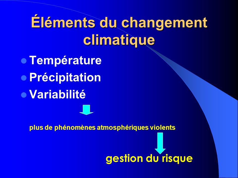 Éléments du changement climatique Température Précipitation Variabilité plus de phénomènes atmosphériques violents gestion du risque