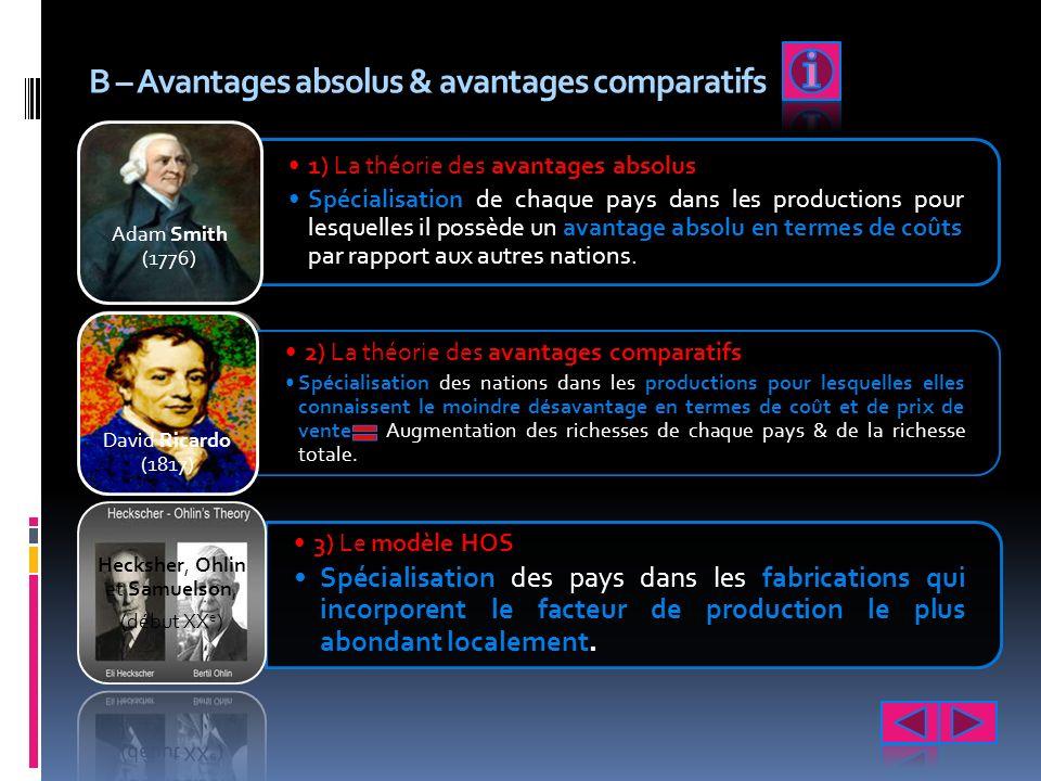 B – Avantages absolus & avantages comparatifs 1) La théorie des avantages absolus Spécialisation de chaque pays dans les productions pour lesquelles il possède un avantage absolu en termes de coûts par rapport aux autres nations.