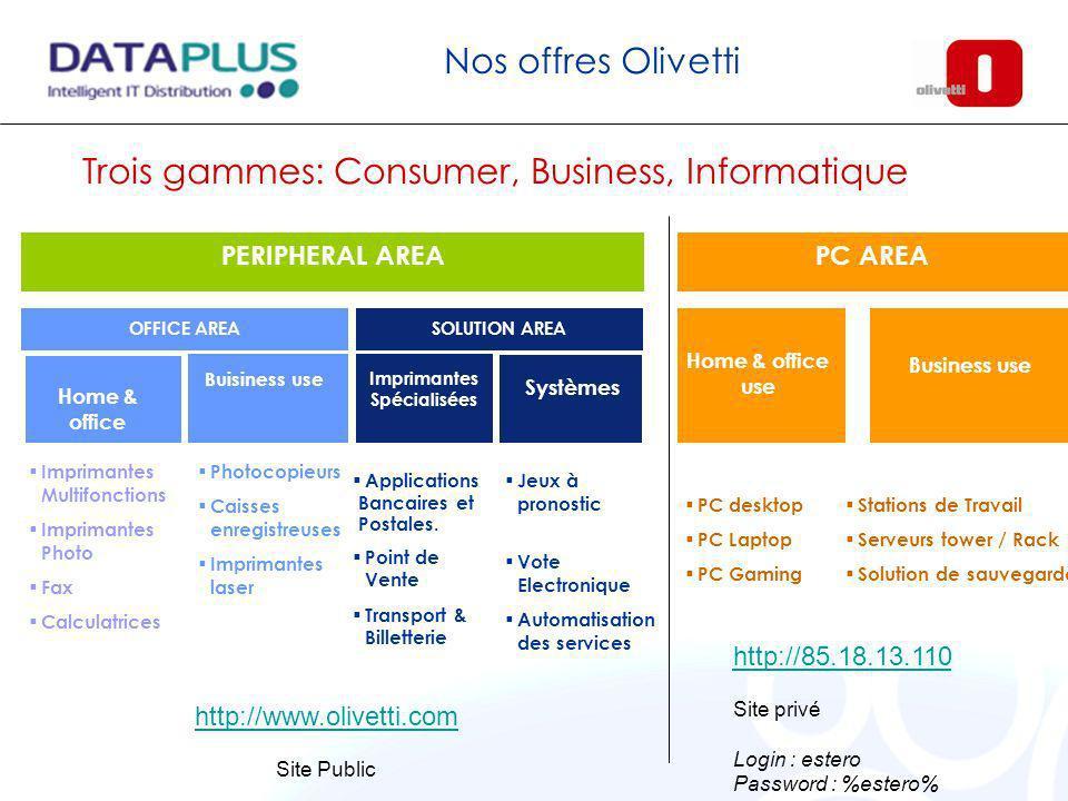 Nos offres Olivetti Trois gammes: Consumer, Business, Informatique Systèmes Buisiness use Imprimantes Spécialisées OFFICE AREASOLUTION AREA PERIPHERAL