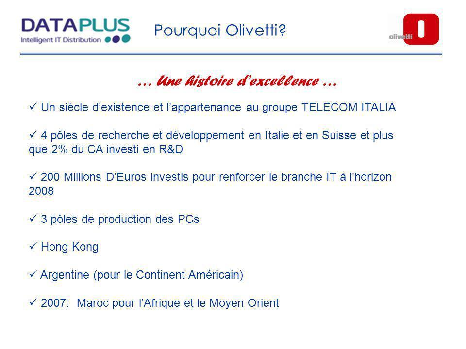 Pourquoi Olivetti? … Une histoire dexcellence … Un siècle dexistence et lappartenance au groupe TELECOM ITALIA 4 pôles de recherche et développement e