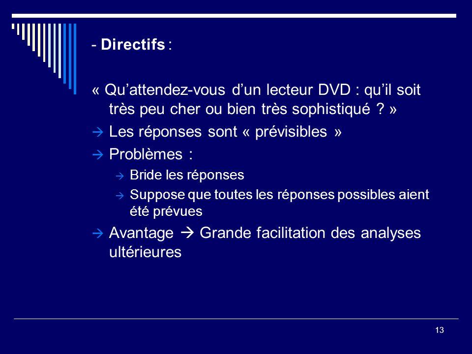 13 - Directifs : « Quattendez-vous dun lecteur DVD : quil soit très peu cher ou bien très sophistiqué ? » Les réponses sont « prévisibles » Problèmes