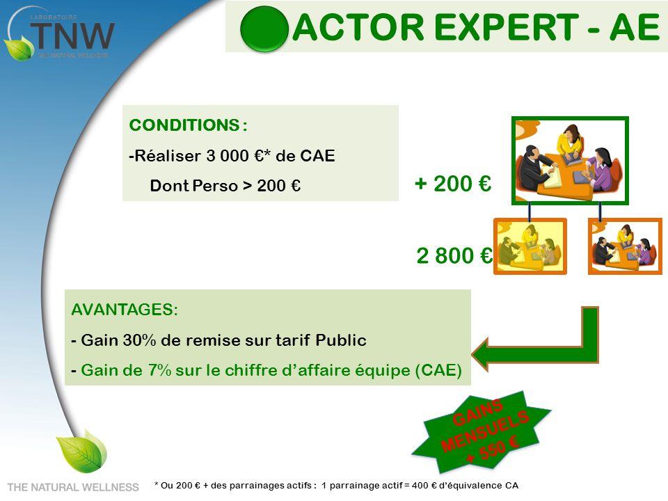 + 200 2 800 ACTOR EXPERT - AE CONDITIONS : -Réaliser 3 000 * de CAE Dont Perso > 200 AVANTAGES: - Gain 30% de remise sur tarif Public - Gain de 7% sur