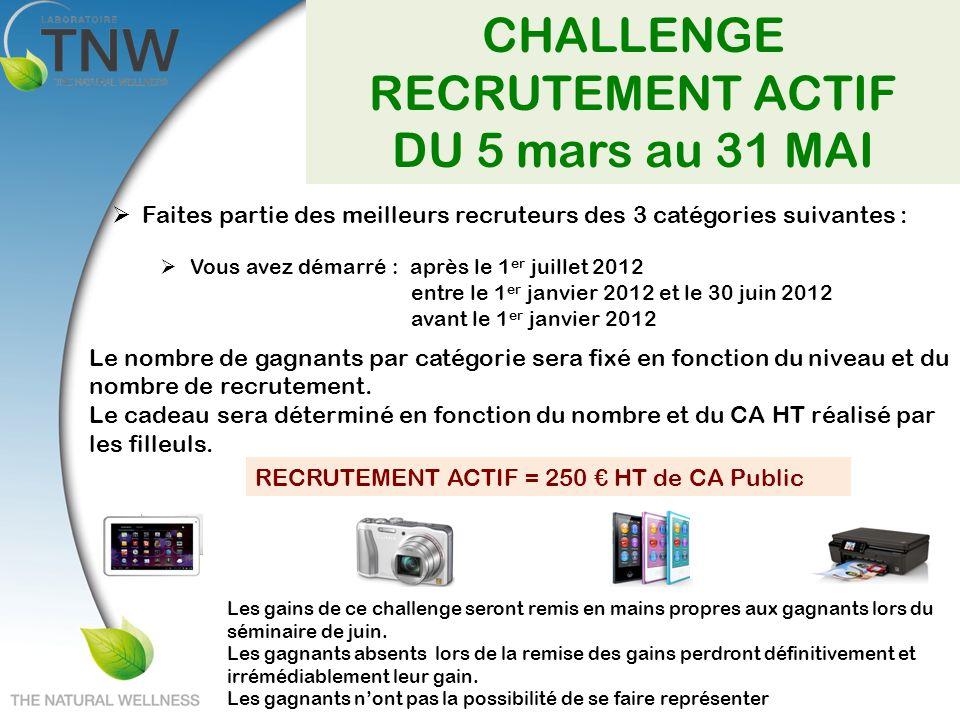 CHALLENGE RECRUTEMENT ACTIF DU 5 mars au 31 MAI Faites partie des meilleurs recruteurs des 3 catégories suivantes : Vous avez démarré : après le 1 er