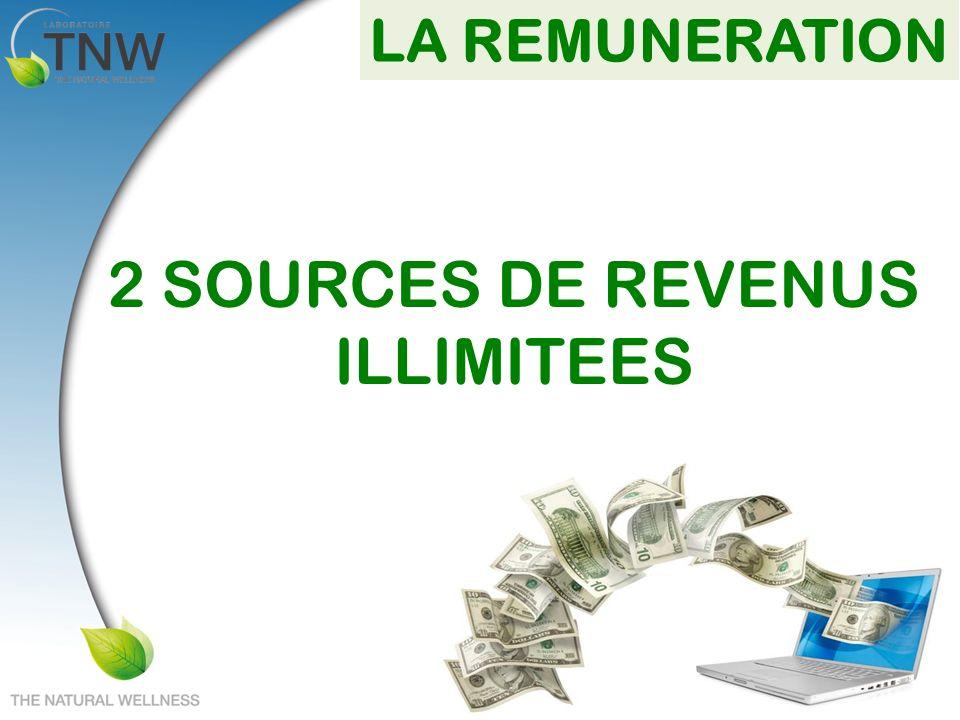 LA REMUNERATION 2 SOURCES DE REVENUS ILLIMITEES