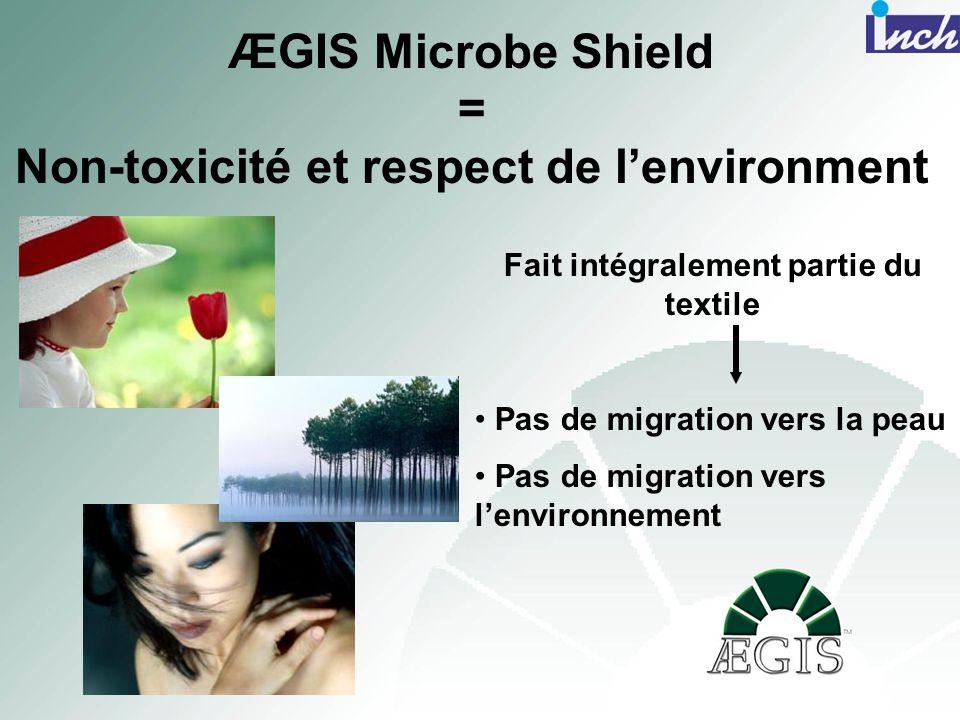 ÆGIS Microbe Shield = Non-toxicité et respect de lenvironment Fait intégralement partie du textile Pas de migration vers la peau Pas de migration vers