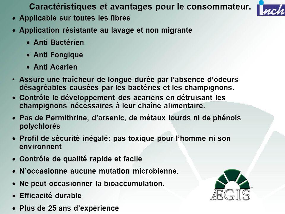 Caractéristiques et avantages pour le consommateur. Applicable sur toutes les fibres Application résistante au lavage et non migrante Anti Bactérien A