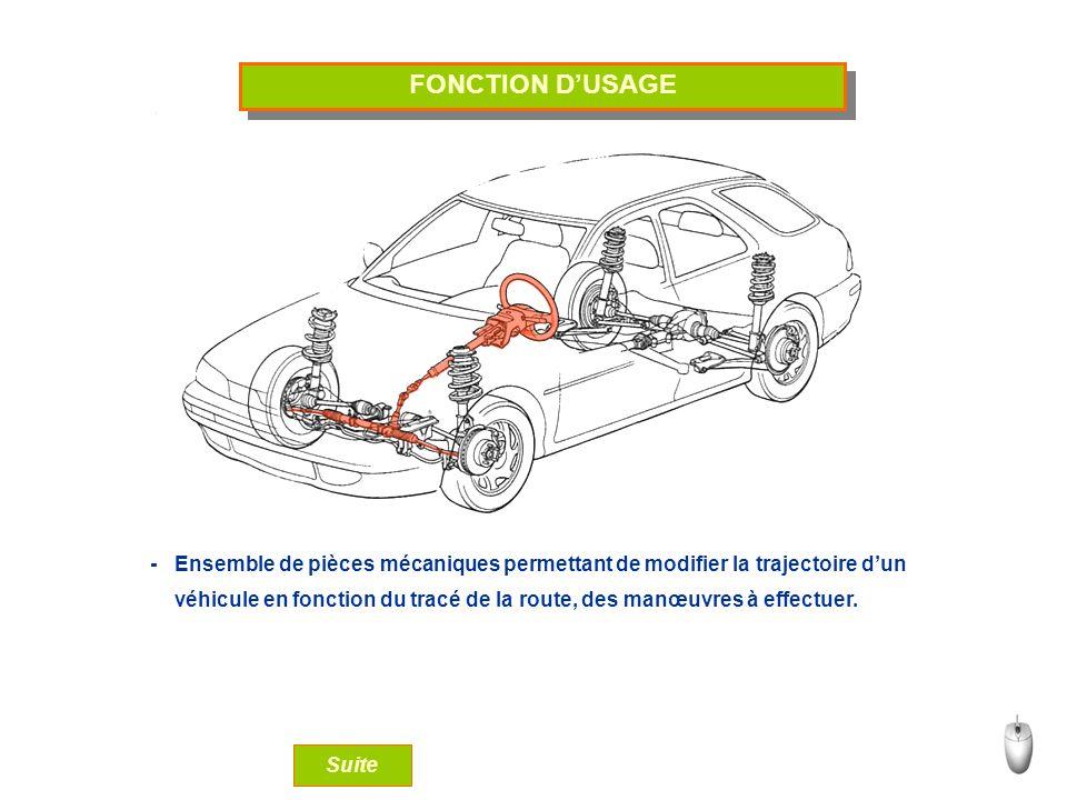 FONCTION DUSAGE - Ensemble de pièces mécaniques permettant de modifier la trajectoire dun véhicule en fonction du tracé de la route, des manœuvres à e