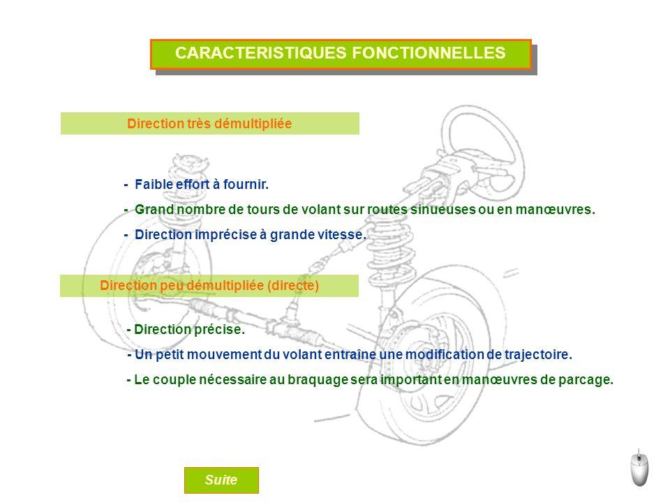 CARACTERISTIQUES FONCTIONNELLES Direction très démultipliée - Faible effort à fournir. - Grand nombre de tours de volant sur routes sinueuses ou en ma