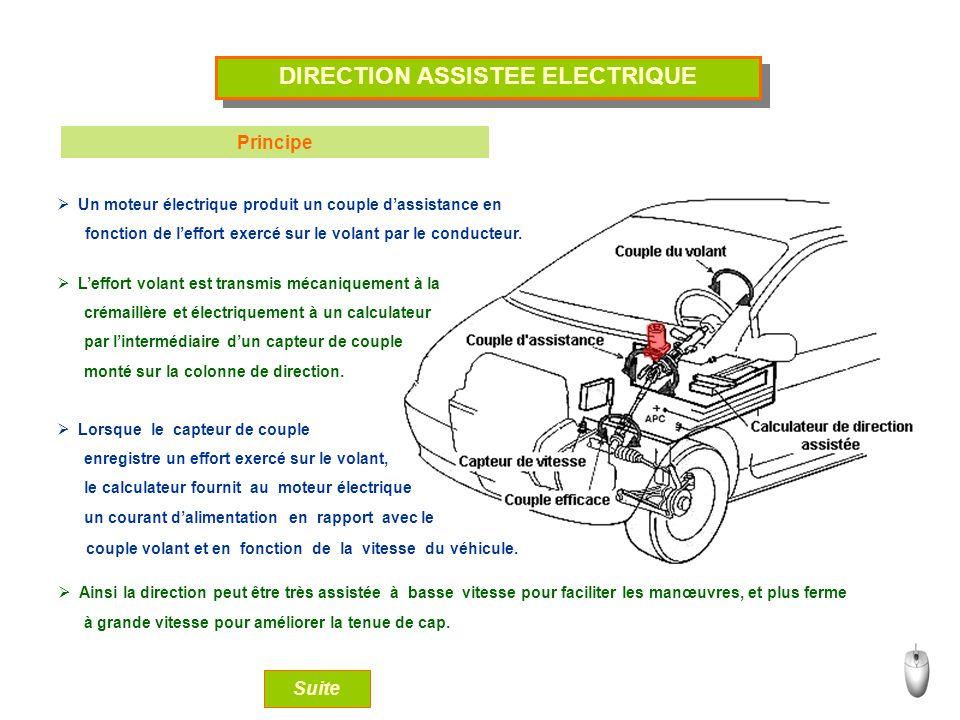 DIRECTION ASSISTEE ELECTRIQUE Principe Un moteur électrique produit un couple dassistance en Leffort volant est transmis mécaniquement à la Lorsque le