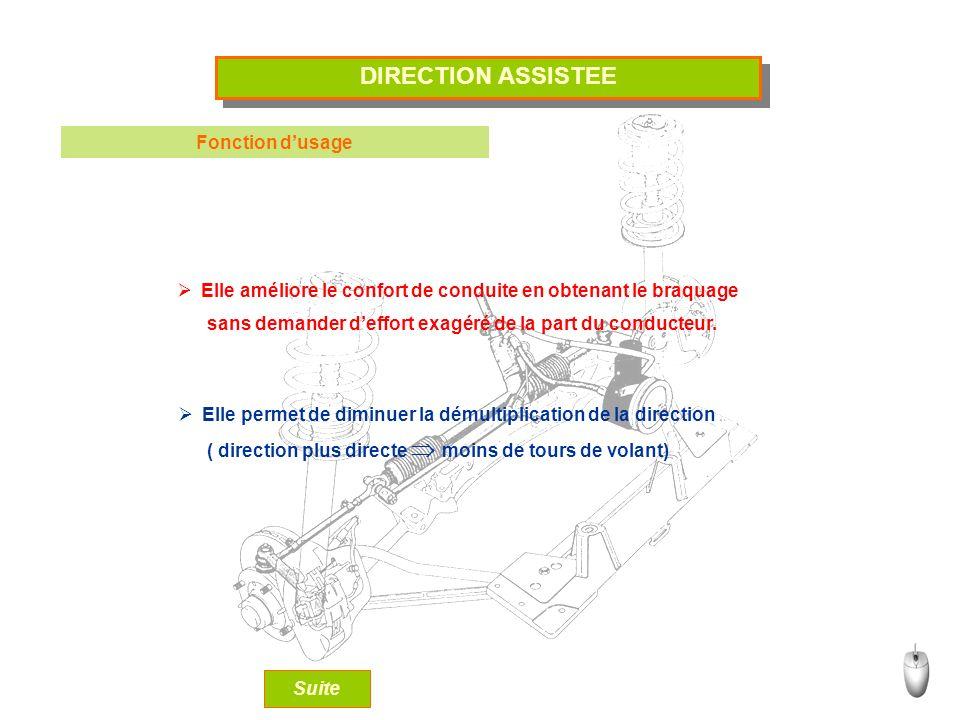 DIRECTION ASSISTEE Fonction dusage Elle améliore le confort de conduite en obtenant le braquage sans demander deffort exagéré de la part du conducteur.